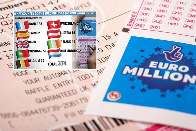 How much does a single EuroMillions ticket cost 1