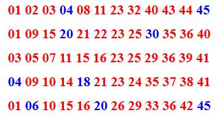 12-so-co-ty-le-ve-cao-nhat-mega645